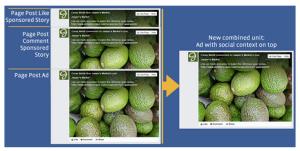 nuevos anuncios facebook
